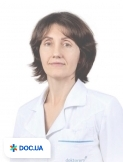 Инна  Инна  Витальевна