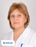 Рухлядина Ирина  Николаевна