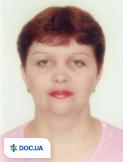 Вапнярчук  Оксана Владимировна