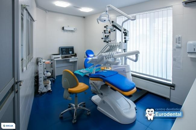 Eurodental (Евродентал), стоматологическая клиника на Героев Сталинграда